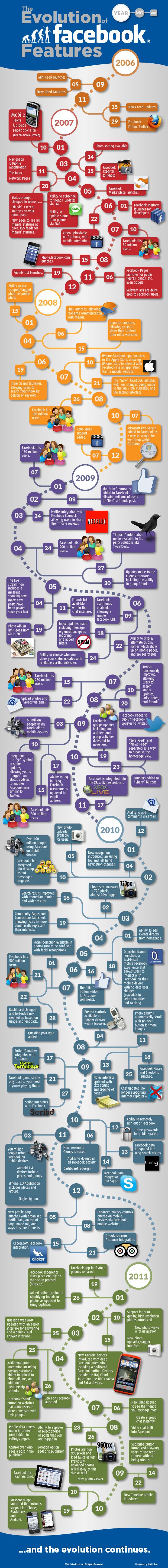 facebook-timeline-features