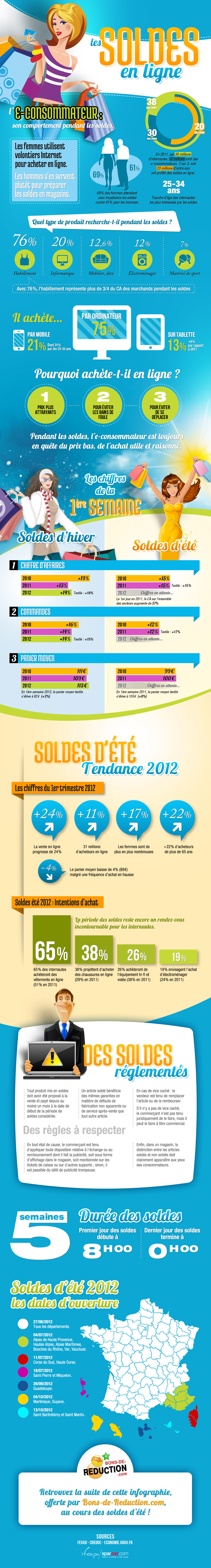 infographie_soldes_ecommerce_2012