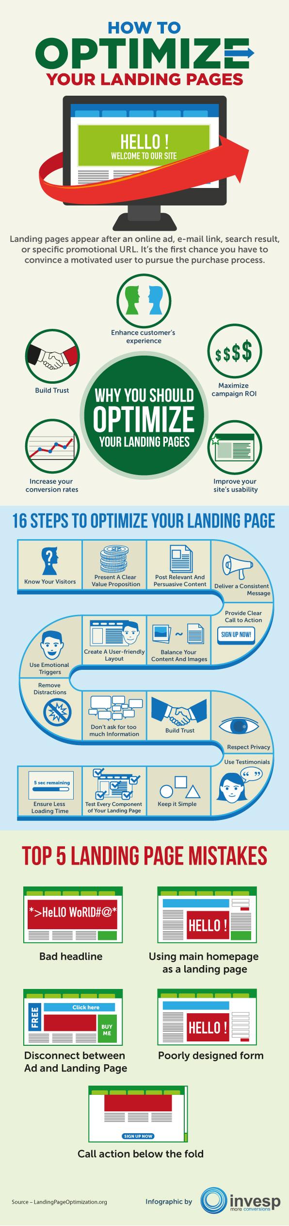infographie-optimiser-landing-page