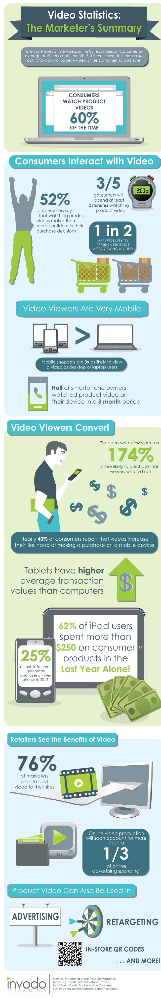 ecommerce-video-achat-vente